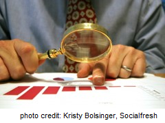 social media audit with magnifying glass
