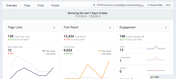 Facebook new insights general overview screen shot