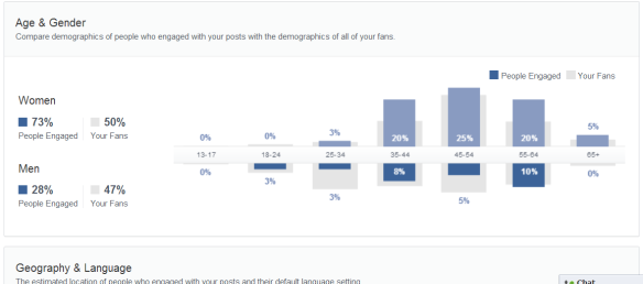 Facebook new insights demographic reach screen shot
